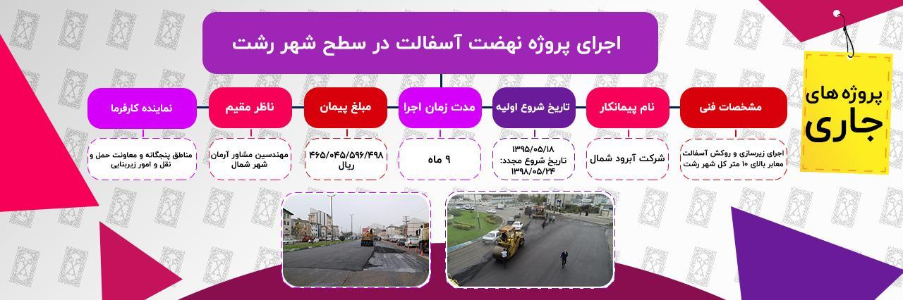 اجرای پروژه نهضت آسفالت در سطح شهر شت